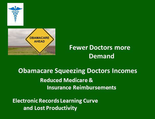 Obamacare is squeezing Doctors Incomes, reducing productivity and imposing costs. Doctors retire early by tripling your after-tax retirement income with a tax-free pension alternative.