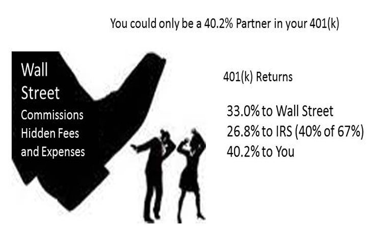 Wall Street Commissions, Hidden Fees and Expenses could take a third of your retirement account over 30 years. Add in Taxes and you might only be a 40.2% Partner in your 401k.